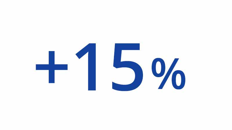 A graphic illustration of 15 or greater percent.